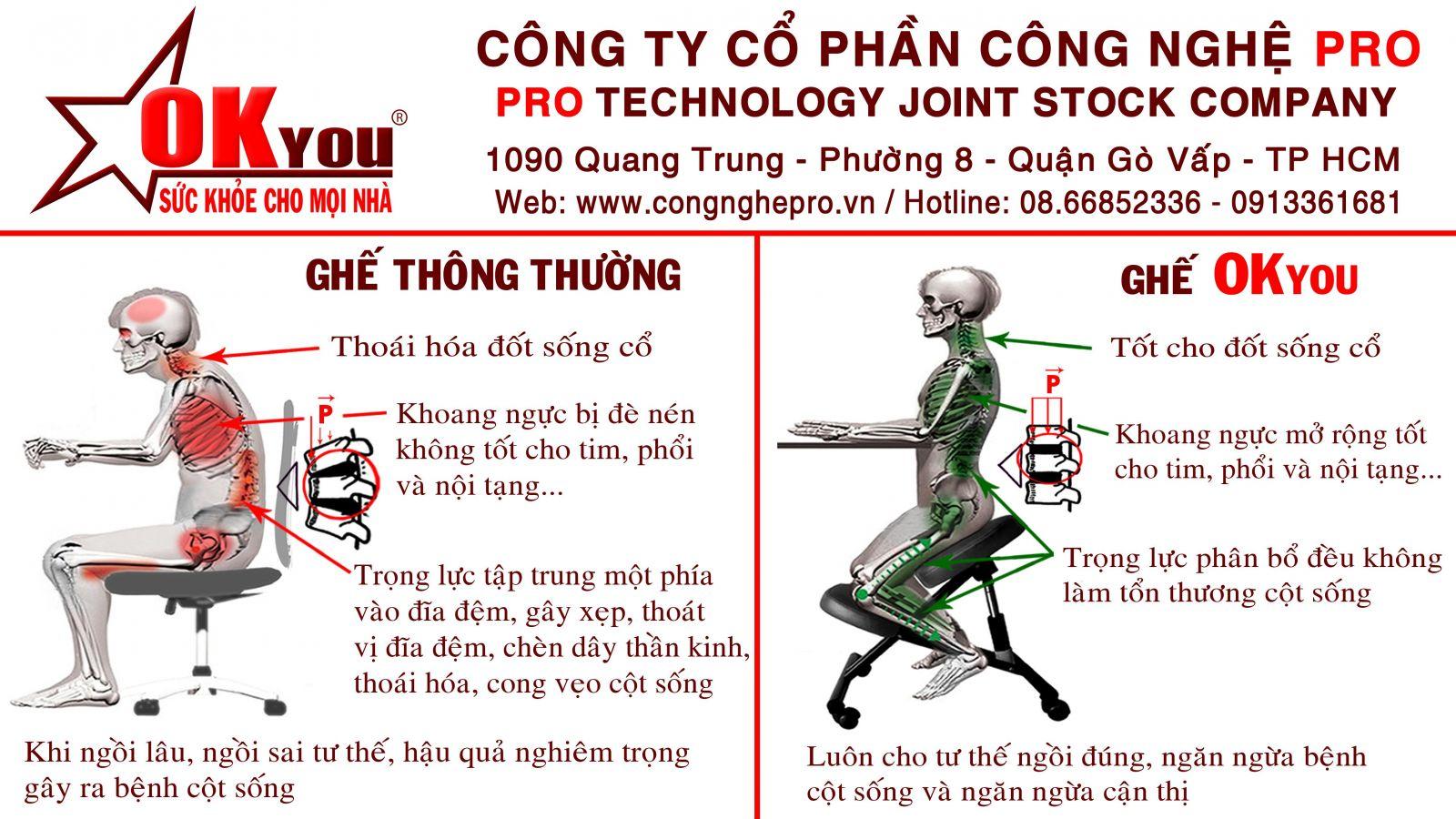 giai-phap-ho-tro-cot-song